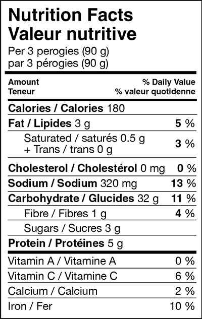 perogies nutritional information